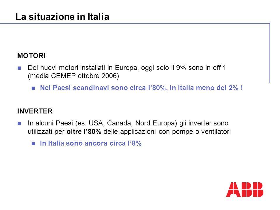 La situazione in Italia MOTORI Dei nuovi motori installati in Europa, oggi solo il 9% sono in eff 1 (media CEMEP ottobre 2006) Nei Paesi scandinavi so