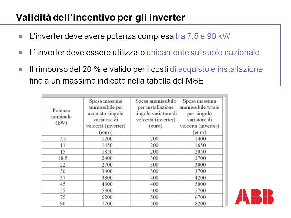 Linverter deve avere potenza compresa tra 7,5 e 90 kW L inverter deve essere utilizzato unicamente sul suolo nazionale Il rimborso del 20 % è valido p