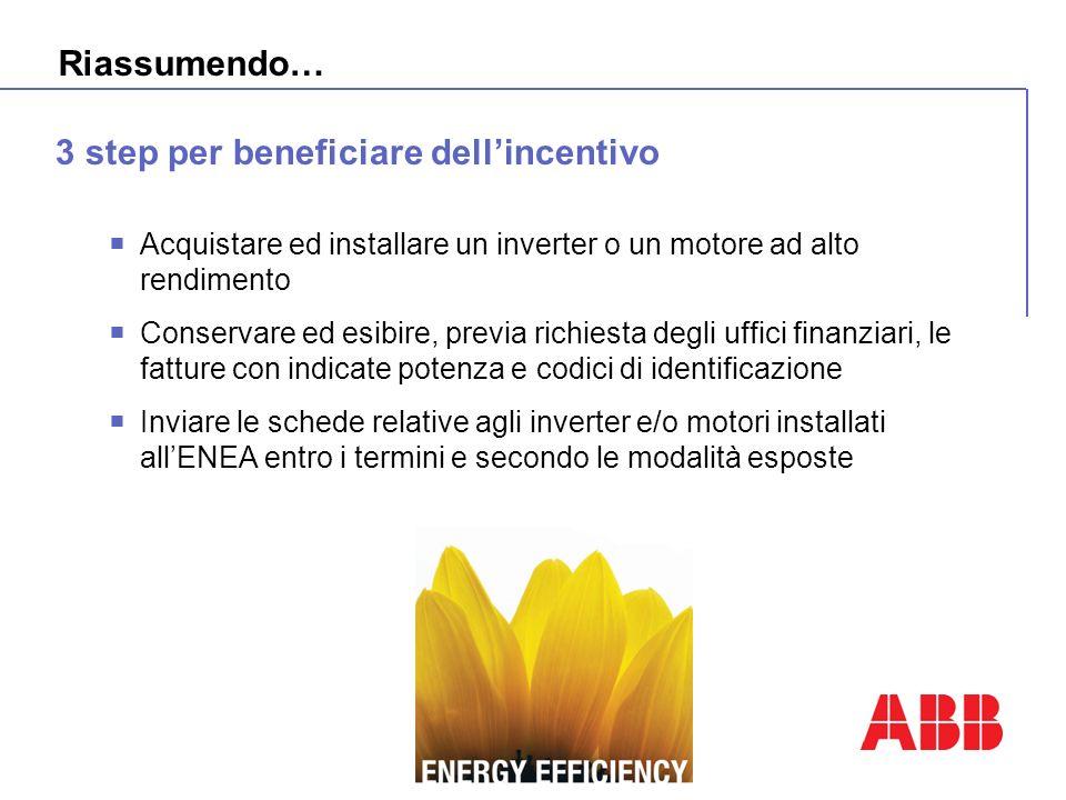 3 step per beneficiare dellincentivo Acquistare ed installare un inverter o un motore ad alto rendimento Conservare ed esibire, previa richiesta degli