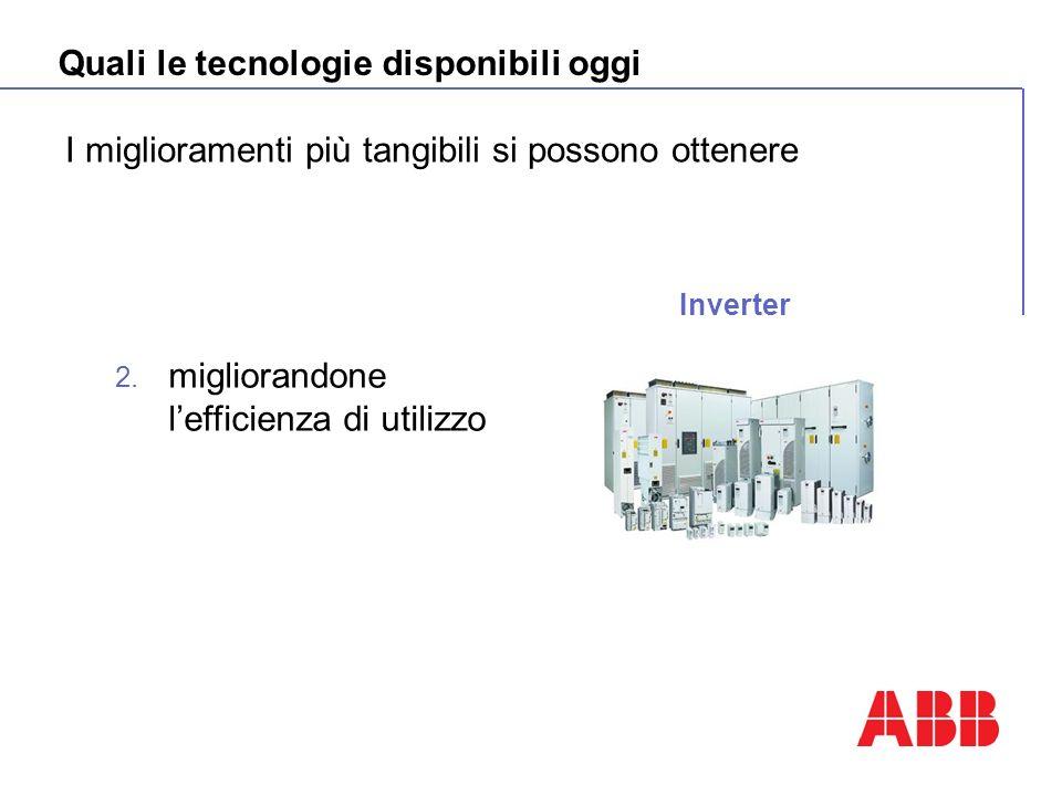 Quali le tecnologie disponibili oggi I miglioramenti più tangibili si possono ottenere 2. migliorandone lefficienza di utilizzo Inverter