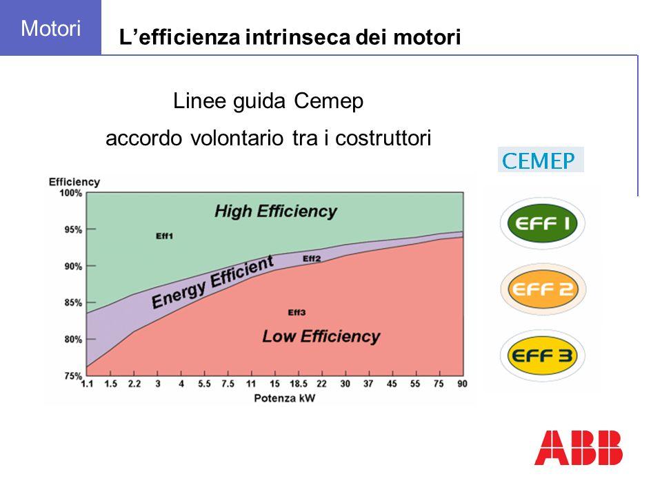 Linee guida Cemep accordo volontario tra i costruttori Motori Lefficienza intrinseca dei motori