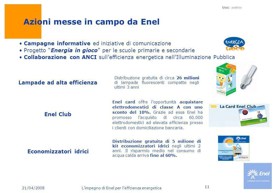 21/04/2008 Limpegno di Enel per leffcienza energetica Uso: pubblico 11 Azioni messe in campo da Enel 5% Lampade ad alta efficienza Campagne informativ