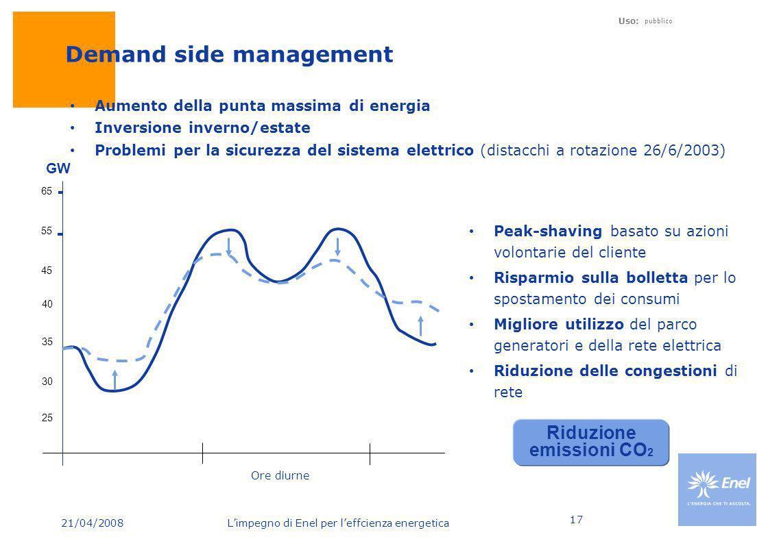21/04/2008 Limpegno di Enel per leffcienza energetica Uso: pubblico 17 45 55 65 GW Aumento della punta massima di energia Inversione inverno/estate Pr