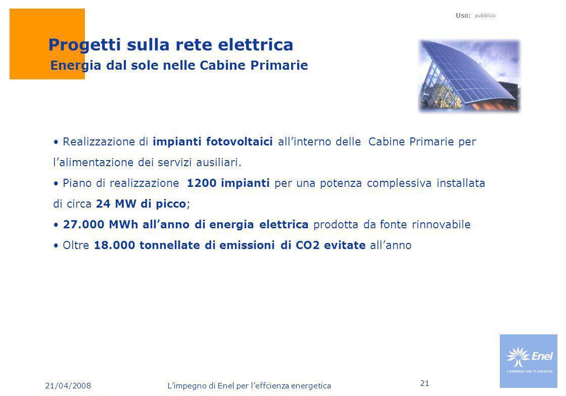 21/04/2008 Limpegno di Enel per leffcienza energetica Uso: pubblico 21 Progetti sulla rete elettrica Realizzazione di impianti fotovoltaici allinterno