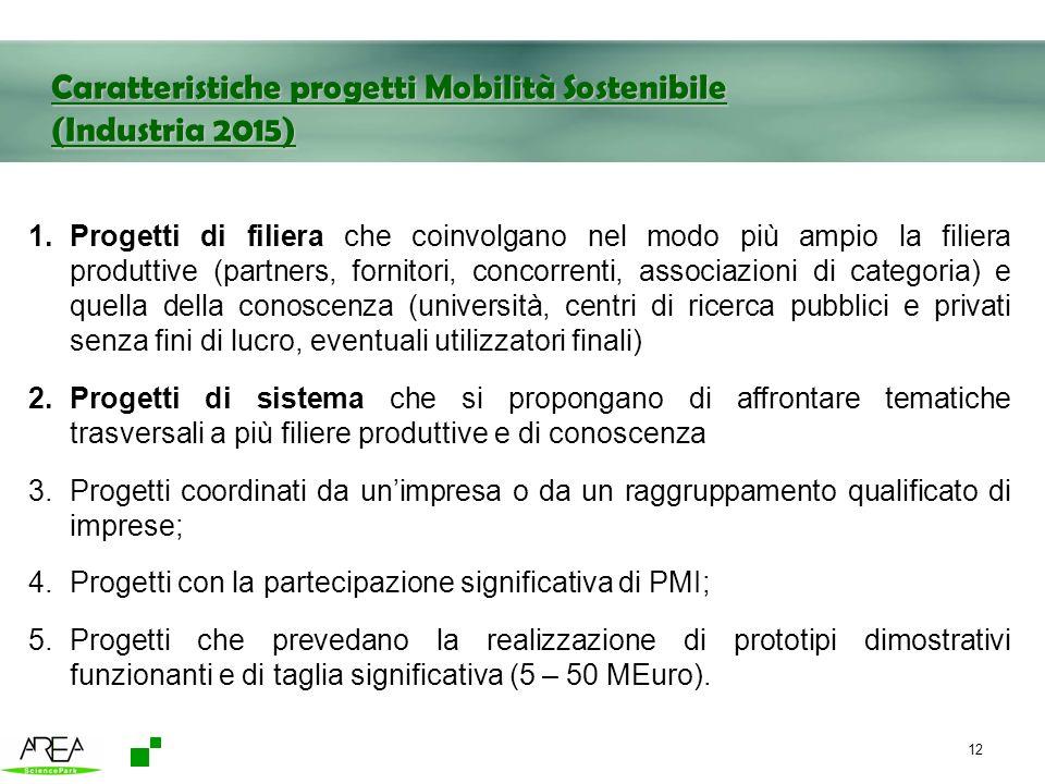 12 Caratteristiche progetti Mobilità Sostenibile (Industria 2015) 1.Progetti di filiera che coinvolgano nel modo più ampio la filiera produttive (part