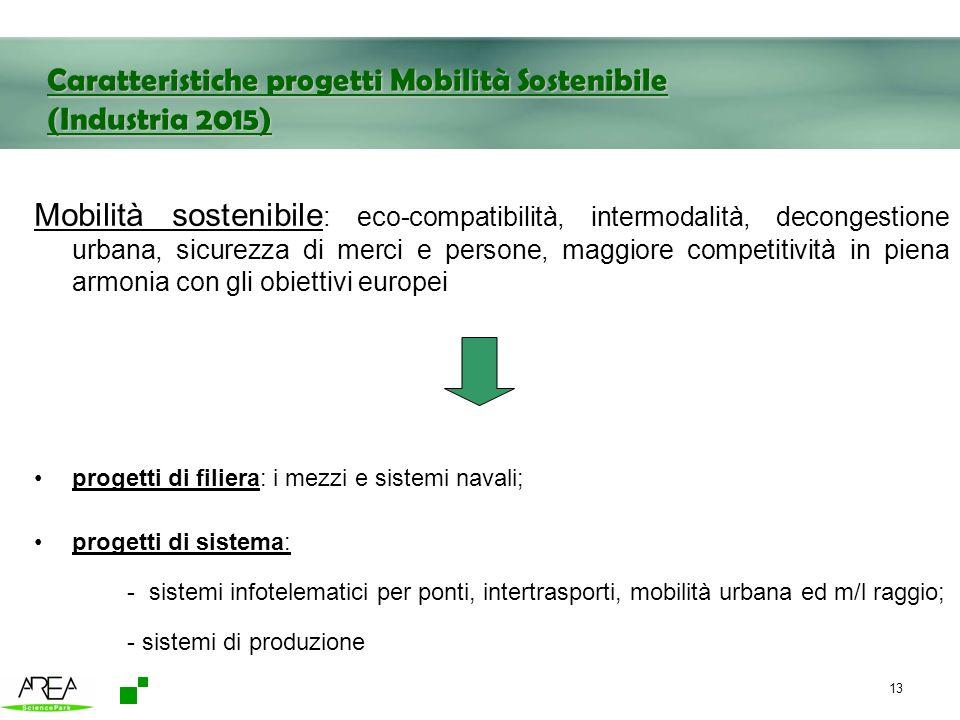 13 Mobilità sostenibile : eco-compatibilità, intermodalità, decongestione urbana, sicurezza di merci e persone, maggiore competitività in piena armoni