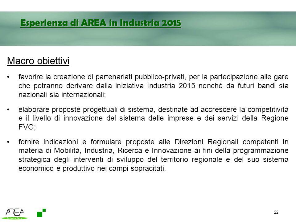 22 Esperienza di AREA in Industria 2015 Macro obiettivi favorire la creazione di partenariati pubblico-privati, per la partecipazione alle gare che po