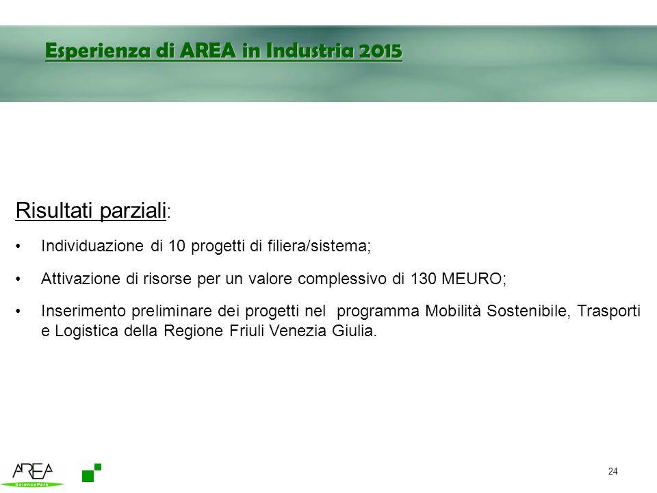 24 Esperienza di AREA in Industria 2015 Risultati parziali : Individuazione di 10 progetti di filiera/sistema; Attivazione di risorse per un valore co