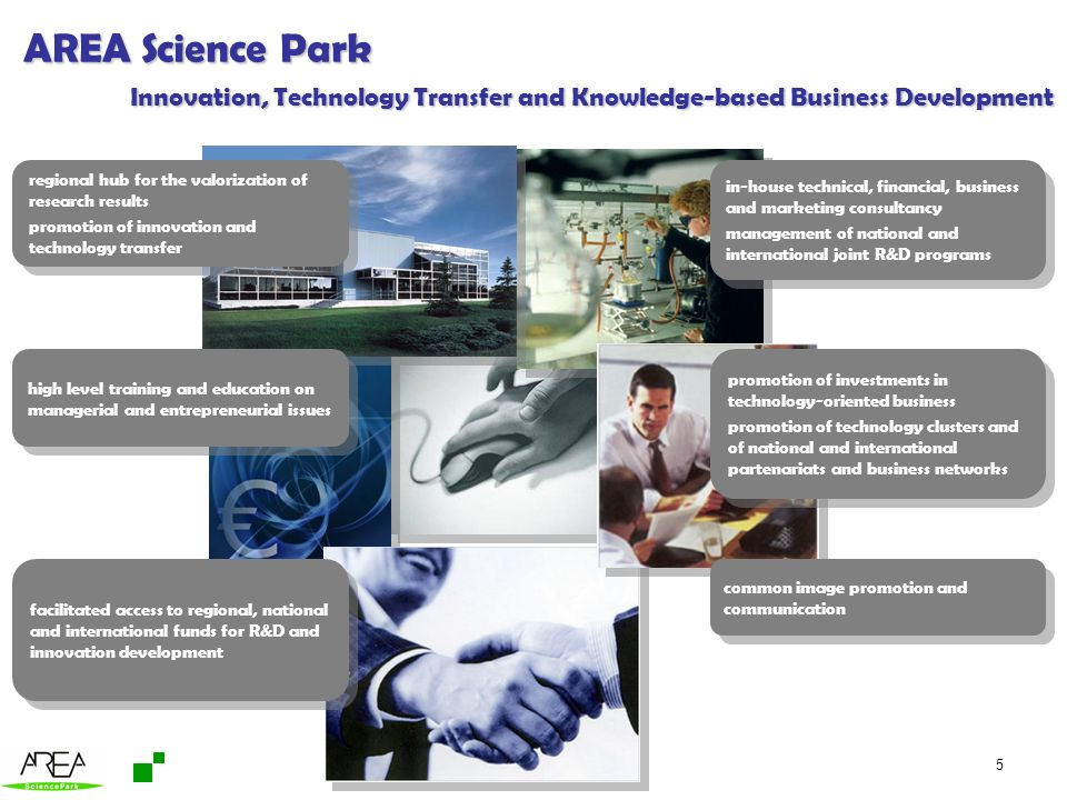 6 Companies Financial resources Human resources Research centers Technology A multi-feature fully integrated action Industrial and Economic development AREA Science Park Focusing on territory innovation