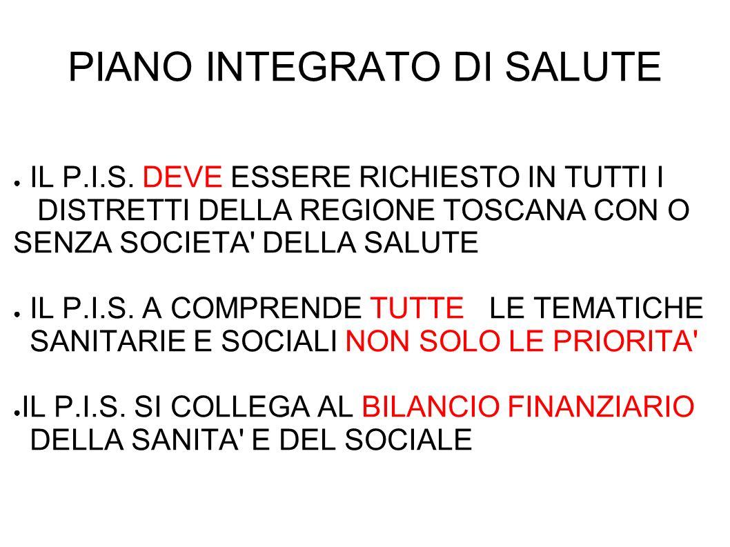 I 5 CAPISALDI DEL DISTRETTO E DELLA ZONA SOCIALE I.