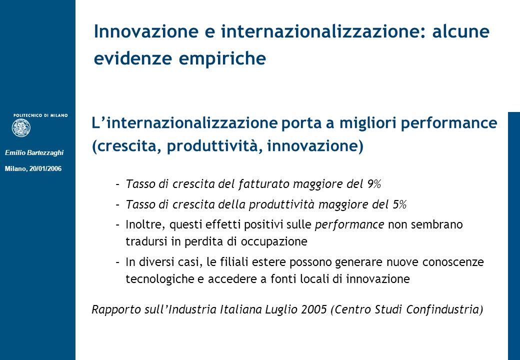 Emilio Bartezzaghi Milano, 20/01/2006 Orientamento innovativo e internazionalizzazione Ricerca su 409 PMI lombarde (*) –80% del campione ha un fatturato non superiore ai 10 Mln di Euro; 13% inferiore a 50 Mln e 6% superiore a 50 Mln –50% delle imprese del campione ha meno di 15 addetti e 87% meno di 51 addetti –40% delle imprese non ha fatturato di provenienza estera; per il 14% la percentuale del fatturato di provenienza estera è maggiore o uguale al 51%.