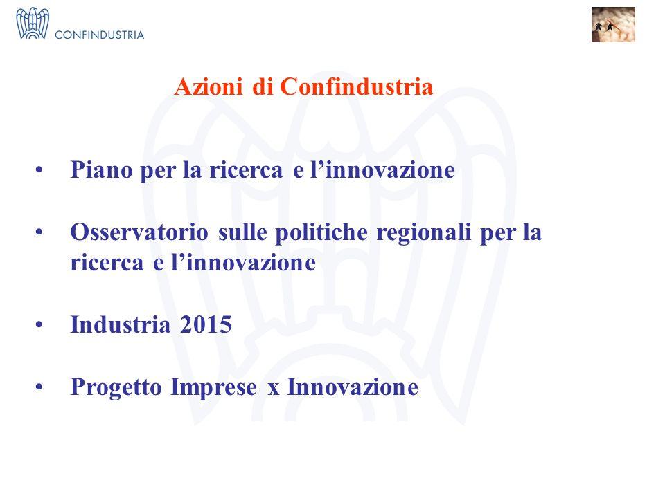 IMPRESE X INNOVAZIONE = I 3 Nucleo Ricerca ed Innovazione Azioni di Confindustria Piano per la ricerca e linnovazione Osservatorio sulle politiche regionali per la ricerca e linnovazione Industria 2015 Progetto Imprese x Innovazione