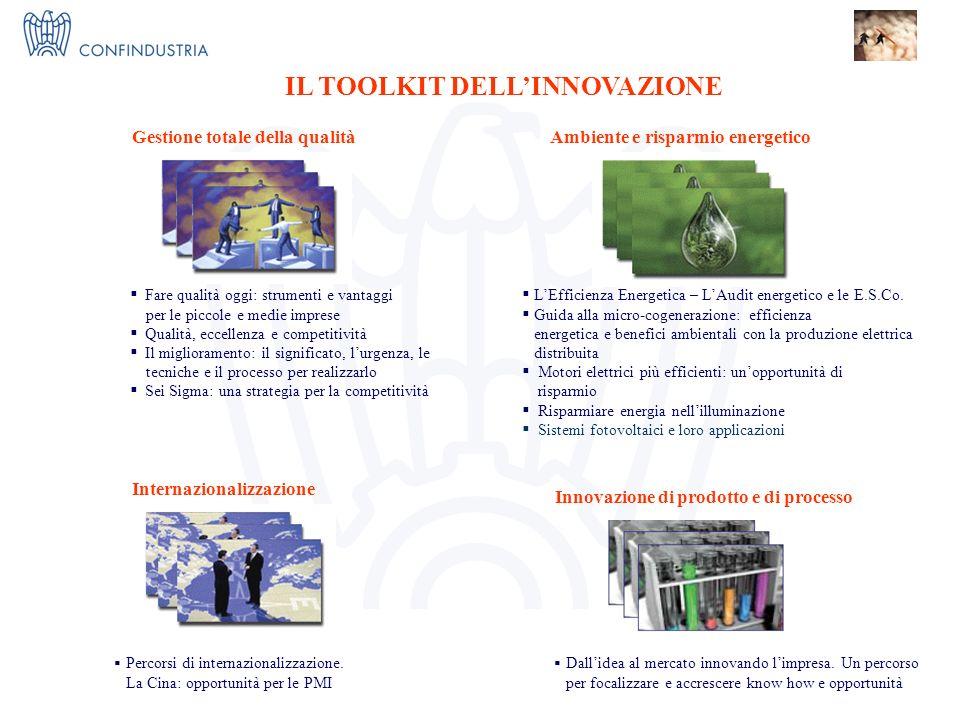 IMPRESE X INNOVAZIONE = I 3 Nucleo Ricerca ed Innovazione IL TOOLKIT DELLINNOVAZIONE Gestione totale della qualità Internazionalizzazione Ambiente e risparmio energetico Fare qualità oggi: strumenti e vantaggi per le piccole e medie imprese Qualità, eccellenza e competitività Il miglioramento: il significato, lurgenza, le tecniche e il processo per realizzarlo Sei Sigma: una strategia per la competitività LEfficienza Energetica – LAudit energetico e le E.S.Co.