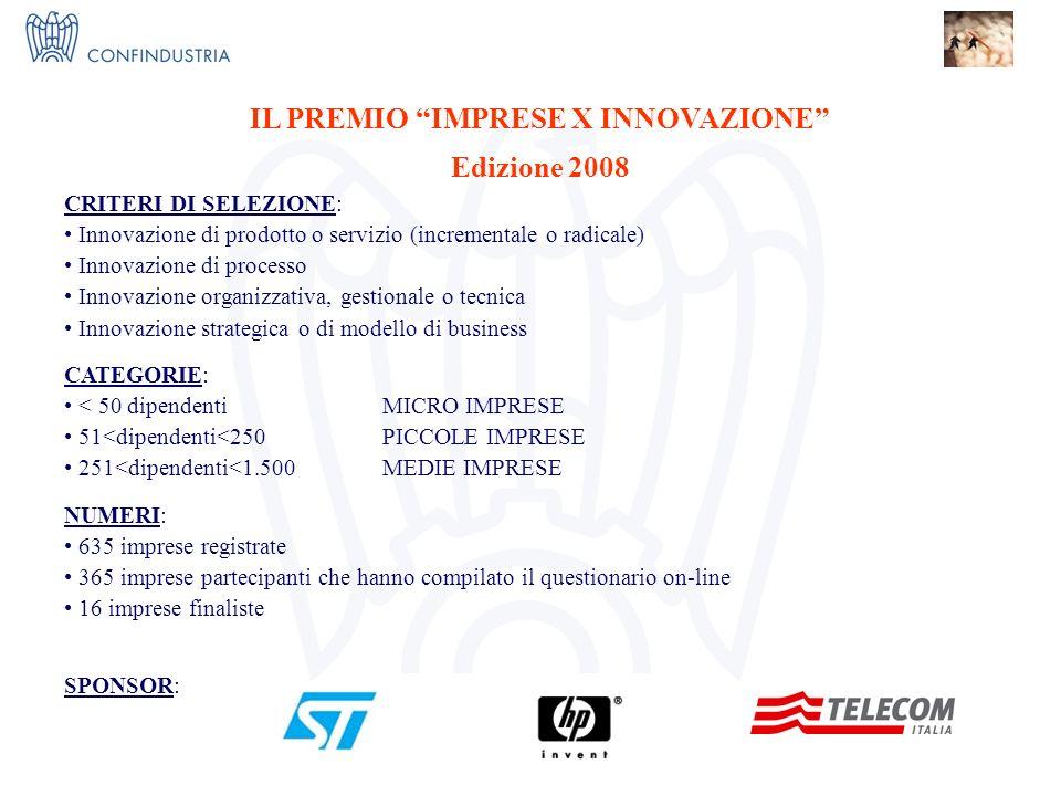 IMPRESE X INNOVAZIONE = I 3 Nucleo Ricerca ed Innovazione IL PREMIO IMPRESE X INNOVAZIONE Edizione 2008 CRITERI DI SELEZIONE: Innovazione di prodotto o servizio (incrementale o radicale) Innovazione di processo Innovazione organizzativa, gestionale o tecnica Innovazione strategica o di modello di business CATEGORIE: < 50 dipendentiMICRO IMPRESE 51<dipendenti<250PICCOLE IMPRESE 251<dipendenti<1.500MEDIE IMPRESE NUMERI: 635 imprese registrate 365 imprese partecipanti che hanno compilato il questionario on-line 16 imprese finaliste SPONSOR: