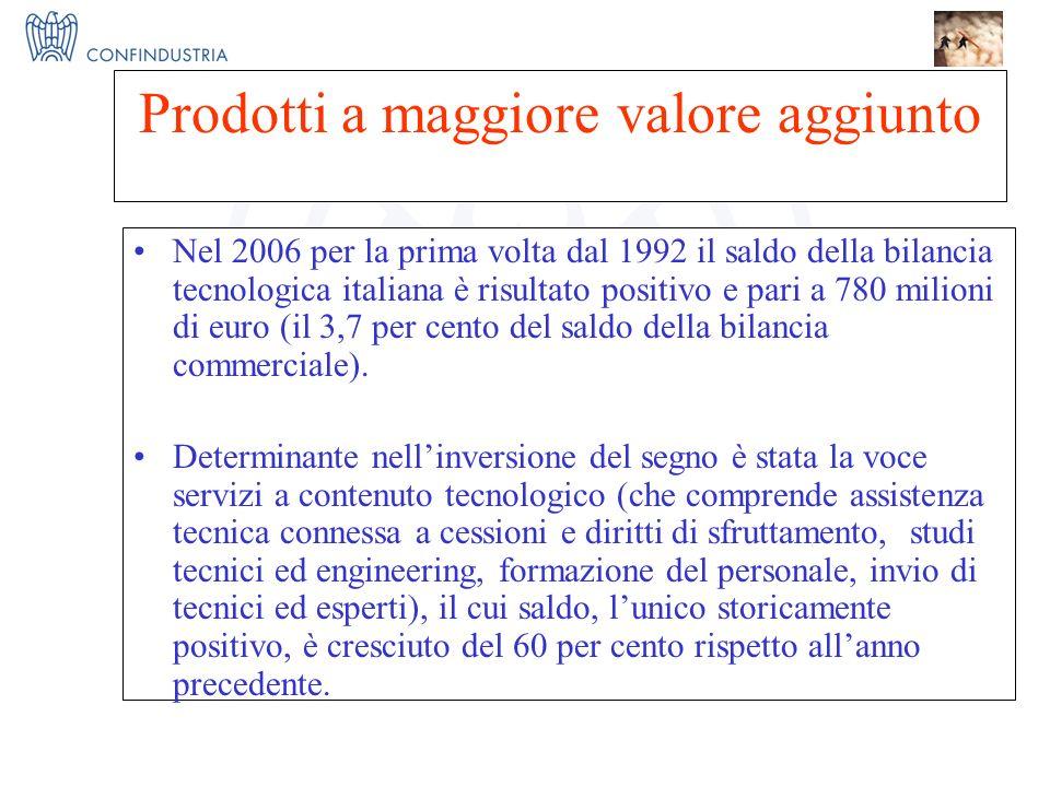 IMPRESE X INNOVAZIONE = I 3 Nucleo Ricerca ed Innovazione Prodotti a maggiore valore aggiunto Nel 2006 per la prima volta dal 1992 il saldo della bila
