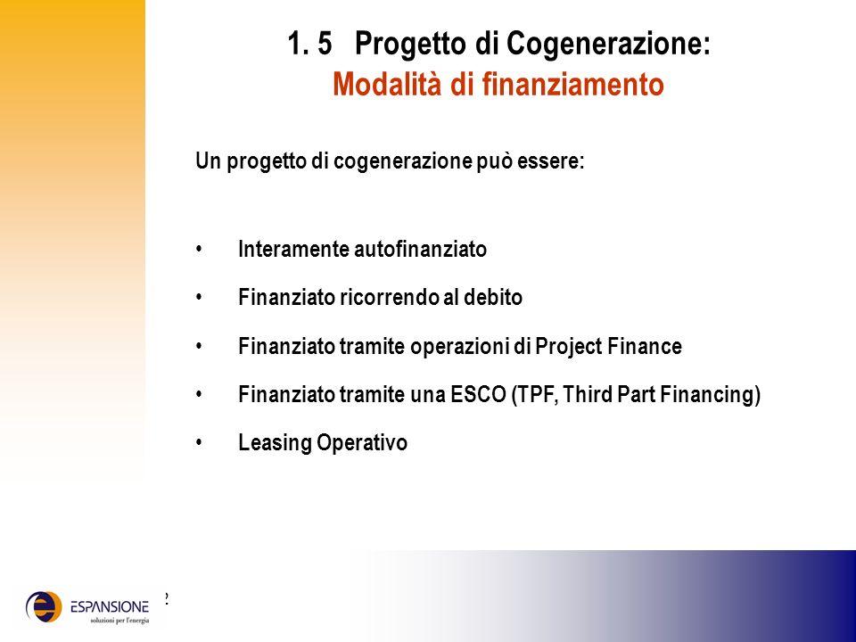 25 giugno 2002 1. 5 Progetto di Cogenerazione: Modalità di finanziamento Un progetto di cogenerazione può essere: Interamente autofinanziato Finanziat