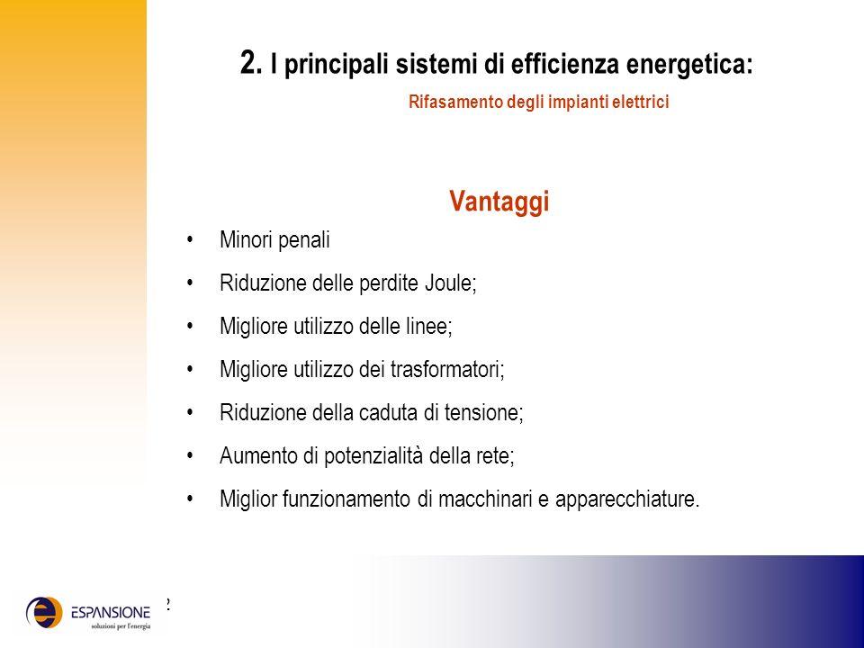 25 giugno 2002 2. I principali sistemi di efficienza energetica: Rifasamento degli impianti elettrici Vantaggi Minori penali Riduzione delle perdite J