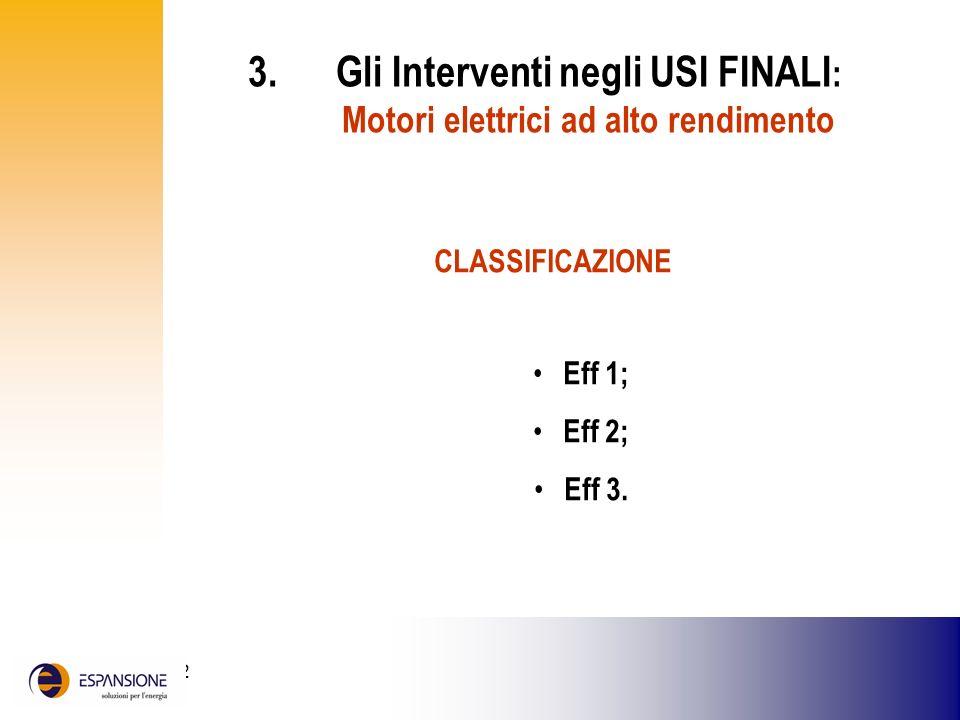 25 giugno 2002 3.Gli Interventi negli USI FINALI : Motori elettrici ad alto rendimento CLASSIFICAZIONE Eff 1; Eff 2; Eff 3.