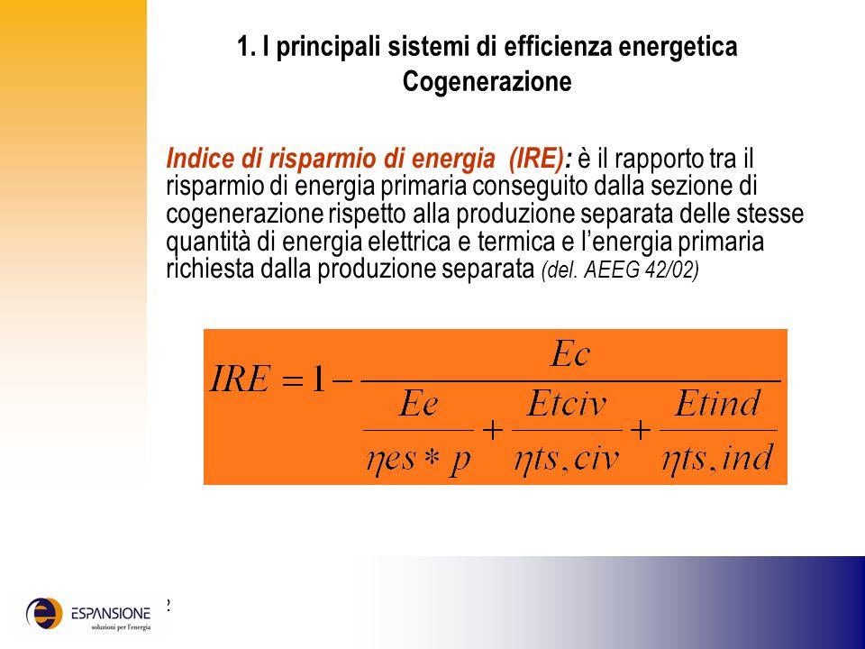 25 giugno 2002 Indice di risparmio di energia (IRE): è il rapporto tra il risparmio di energia primaria conseguito dalla sezione di cogenerazione risp