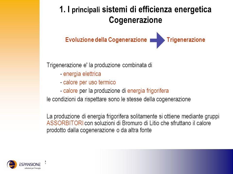 25 giugno 2002 Evoluzione della Cogenerazione Trigenerazione Trigenerazione e' la produzione combinata di - energia elettrica - calore per uso termico
