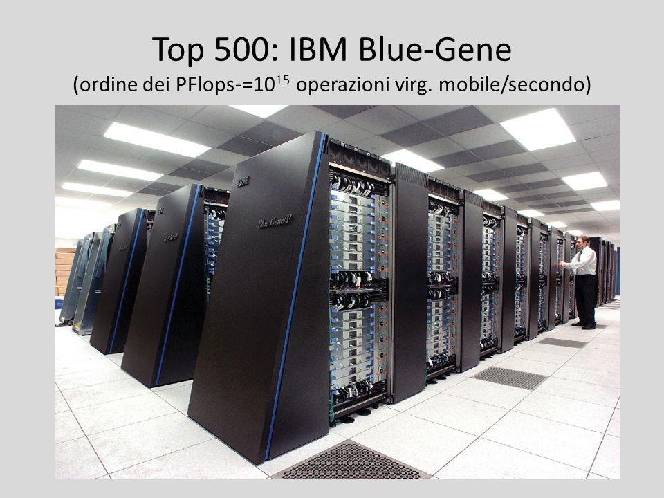 Top 500: IBM Blue-Gene (ordine dei PFlops-=10 15 operazioni virg. mobile/secondo)