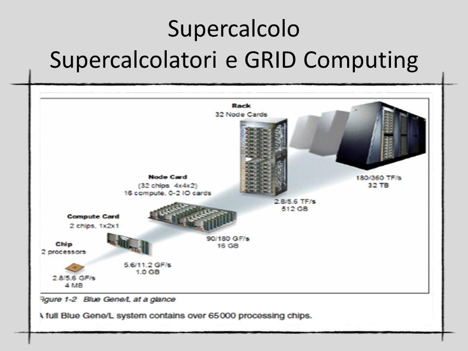 Supercalcolo Supercalcolatori e GRID Computing