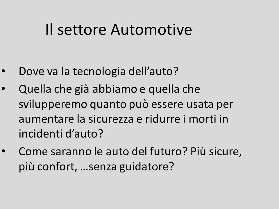 Il settore Automotive Dove va la tecnologia dellauto? Quella che già abbiamo e quella che svilupperemo quanto può essere usata per aumentare la sicure