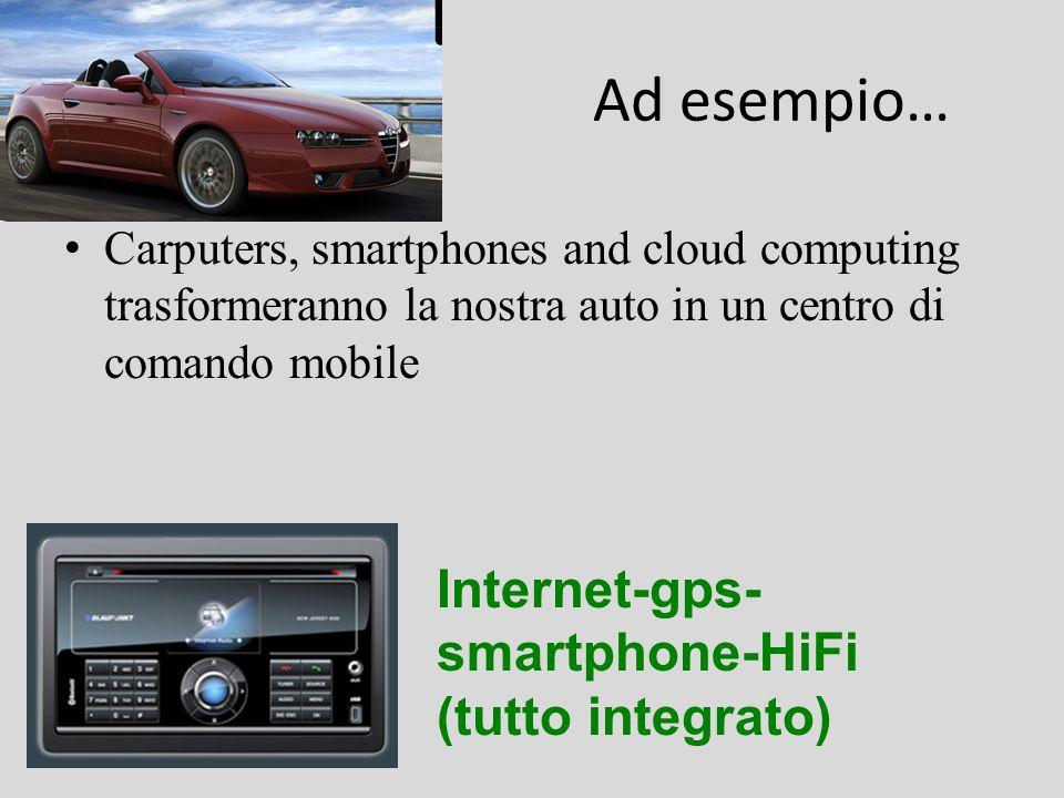 Ad esempio… Carputers, smartphones and cloud computing trasformeranno la nostra auto in un centro di comando mobile Internet-gps- smartphone-HiFi (tut