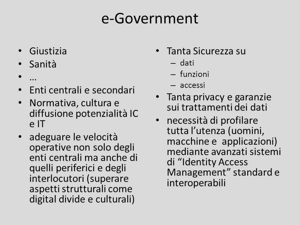 e-Government Giustizia Sanità … Enti centrali e secondari Normativa, cultura e diffusione potenzialità IC e IT adeguare le velocità operative non solo