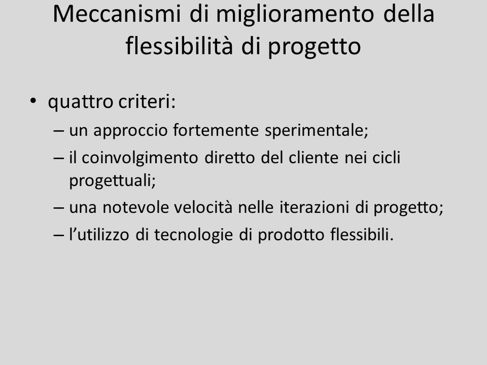 Meccanismi di miglioramento della flessibilità di progetto quattro criteri: – un approccio fortemente sperimentale; – il coinvolgimento diretto del cl