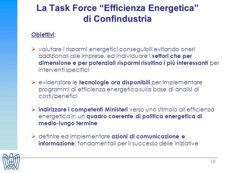10 La Task Force Efficienza Energetica di Confindustria Obiettivi : valutare i risparmi energetici conseguibili evitando oneri addizionali alle imprese, ed individuare i settori che per dimensione e per potenziali risparmi risultino i più interessanti per interventi specifici evidenziare le tecnologie ora disponibili per implementare programmi di efficienza energetica sulla base di analisi di costi/benefici indirizzare i competenti Ministeri verso uno stimolo all efficienza energetica in un quadro coerente di politica energetica di medio-lungo termine definire ed implementare azioni di comunicazione e informazione, fondamentali per il successo delle iniziative