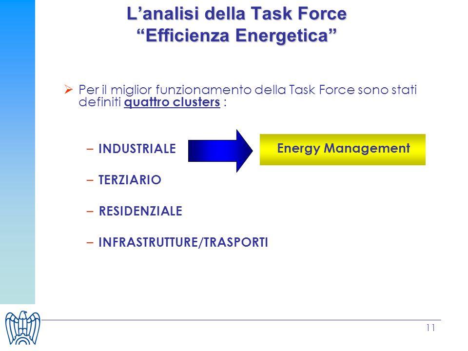 11 Lanalisi della Task Force Efficienza Energetica Per il miglior funzionamento della Task Force sono stati definiti quattro clusters : – INDUSTRIALE – TERZIARIO – RESIDENZIALE – INFRASTRUTTURE/TRASPORTI Energy Management