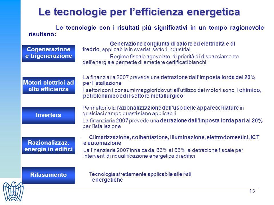 12 Le tecnologie per lefficienza energetica Le tecnologie con i risultati più significativi in un tempo ragionevole risultano: · Climatizzazione, coibentazione, illuminazione, elettrodomestici, ICT e automazione La finanziaria 2007 innalza dal 36% al 55% la detrazione fiscale per interventi di riqualificazione energetica di edifici Generazione congiunta di calore ed elettricità e di freddo, applicabile in svariati settori industriali Regime fiscale agevolato, di priorità di dispacciamento dellenergia e permette di emettere certificati bianchi Cogenerazione e trigenerazione Motori elettrici ad alta efficienza La finanziaria 2007 prevede una detrazione dallimposta lorda del 20% per listallazione I settori con i consumi maggiori dovuti allutilizzo dei motori sono il chimico, petrolchimico ed il settore metallurgico Inverters Permettono la razionalizzazione delluso delle apparecchiature in qualsiasi campo questi siano applicabili La finanziaria 2007 prevede una detrazione dallimposta lorda pari al 20% per listallazione Razionalizzaz.