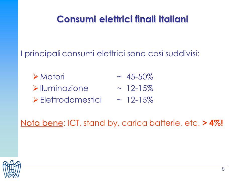 8 Consumi elettrici finali italiani I principali consumi elettrici sono così suddivisi: Motori ~ 45-50% lluminazione ~ 12-15% Elettrodomestici~ 12-15% Nota bene Nota bene: ICT, stand by, carica batterie, etc.
