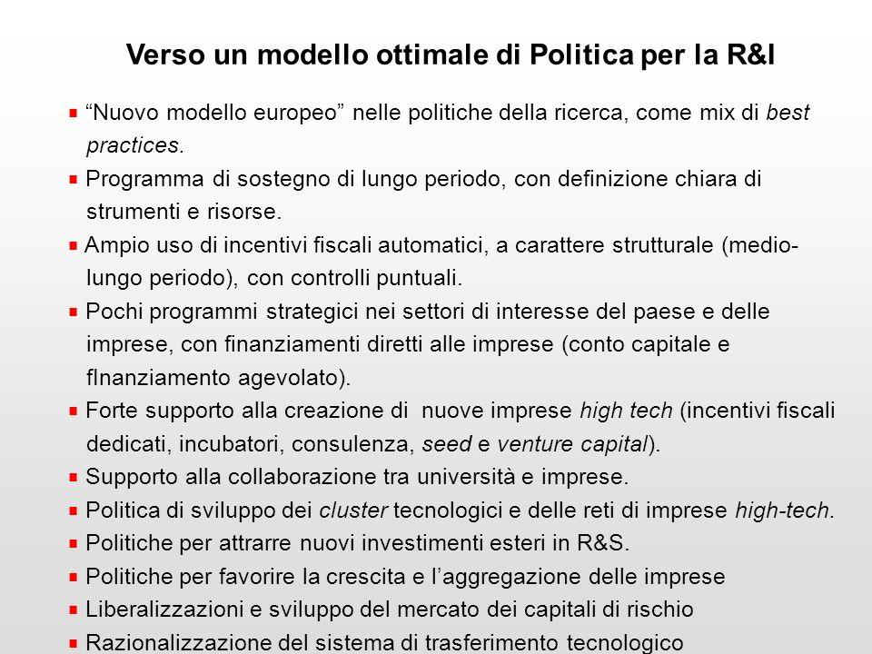 Nuovo modello europeo nelle politiche della ricerca, come mix di best practices.