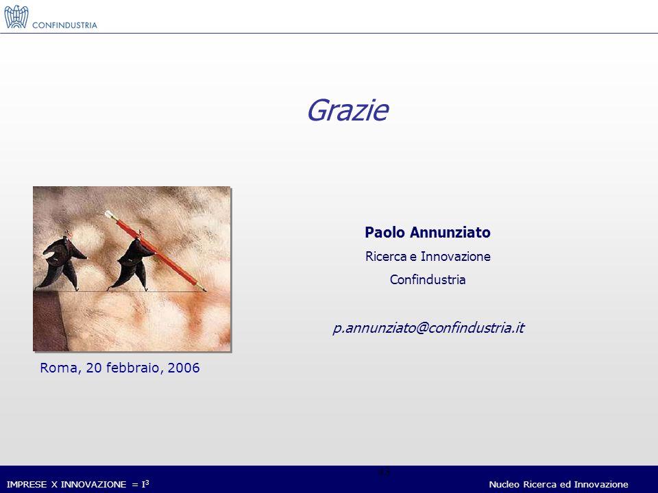 IMPRESE X INNOVAZIONE = I 3 Nucleo Ricerca ed Innovazione 43 Paolo Annunziato Ricerca e Innovazione Confindustria p.annunziato@confindustria.it Roma, 20 febbraio, 2006 Grazie