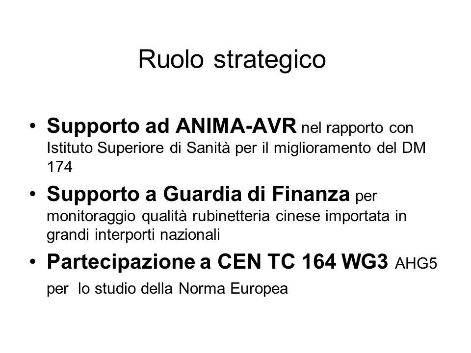 Ruolo strategico Supporto ad ANIMA-AVR nel rapporto con Istituto Superiore di Sanità per il miglioramento del DM 174 Supporto a Guardia di Finanza per