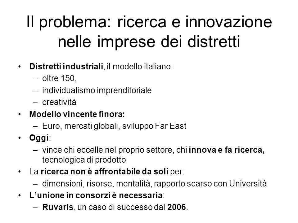 Il problema: ricerca e innovazione nelle imprese dei distretti Distretti industriali, il modello italiano: –oltre 150, –individualismo imprenditoriale