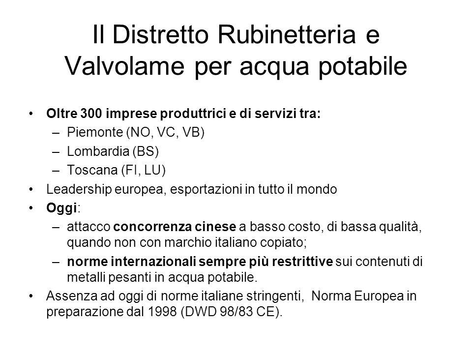Il Distretto Rubinetteria e Valvolame per acqua potabile Oltre 300 imprese produttrici e di servizi tra: –Piemonte (NO, VC, VB) –Lombardia (BS) –Tosca