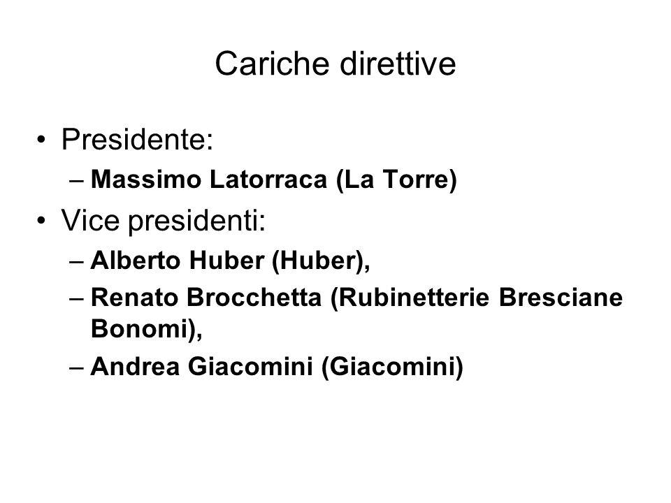 Cariche direttive Presidente: –Massimo Latorraca (La Torre) Vice presidenti: –Alberto Huber (Huber), –Renato Brocchetta (Rubinetterie Bresciane Bonomi