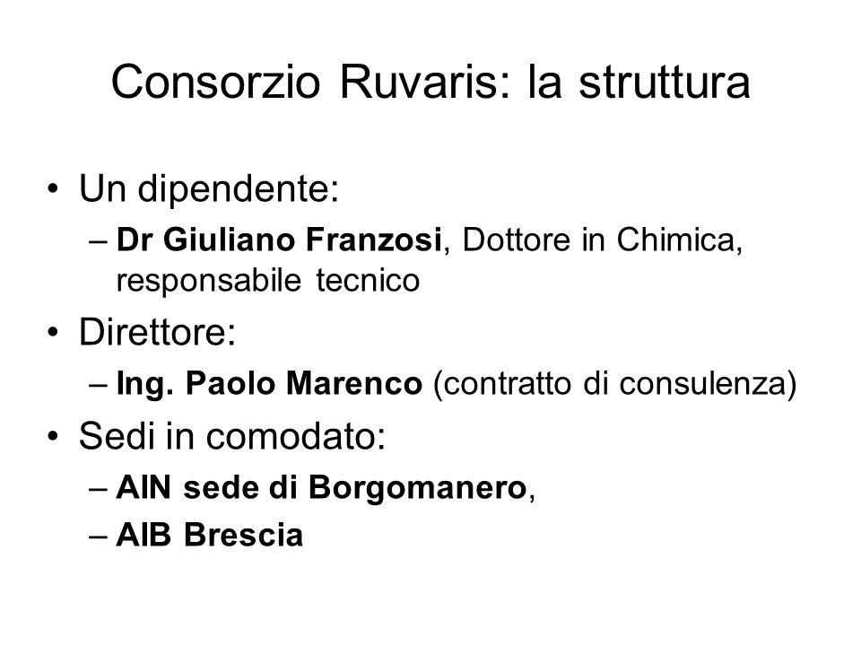 Consorzio Ruvaris: la struttura Un dipendente: –Dr Giuliano Franzosi, Dottore in Chimica, responsabile tecnico Direttore: –Ing. Paolo Marenco (contrat
