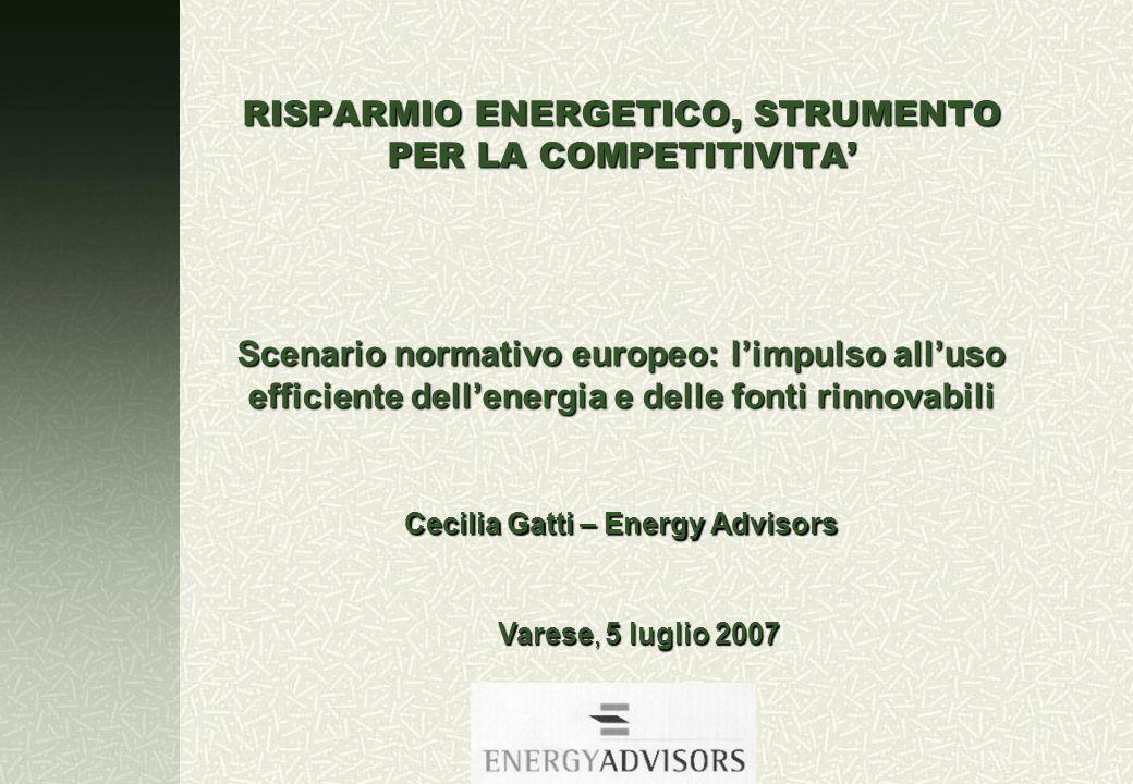 Scenario normativo europeo: limpulso alluso efficiente dellenergia e delle fonti rinnovabili Cecilia Gatti – Energy Advisors RISPARMIO ENERGETICO, STRUMENTO PER LA COMPETITIVITA Varese, 5 luglio 2007