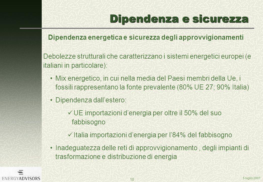 5 luglio 2007 10 Dipendenza e sicurezza Dipendenza energetica e sicurezza degli approvvigionamenti Debolezze strutturali che caratterizzano i sistemi energetici europei (e italiani in particolare): Mix energetico, in cui nella media del Paesi membri della Ue, i fossili rappresentano la fonte prevalente (80% UE 27; 90% Italia) Dipendenza dallestero: UE importazioni denergia per oltre il 50% del suo fabbisogno Italia importazioni denergia per l84% del fabbisogno Inadeguatezza delle reti di approvvigionamento, degli impianti di trasformazione e distribuzione di energia