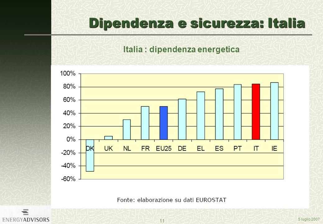 5 luglio 2007 11 Dipendenza e sicurezza: Italia Italia : dipendenza energetica