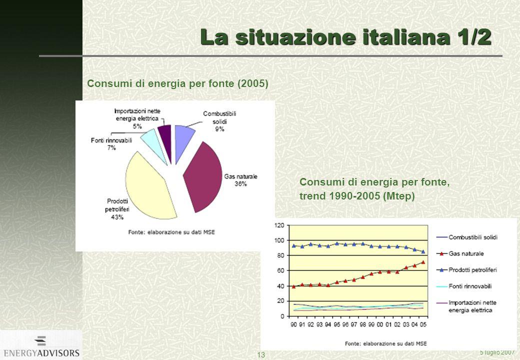5 luglio 2007 13 La situazione italiana 1/2 Consumi di energia per fonte (2005) Consumi di energia per fonte, trend 1990-2005 (Mtep)
