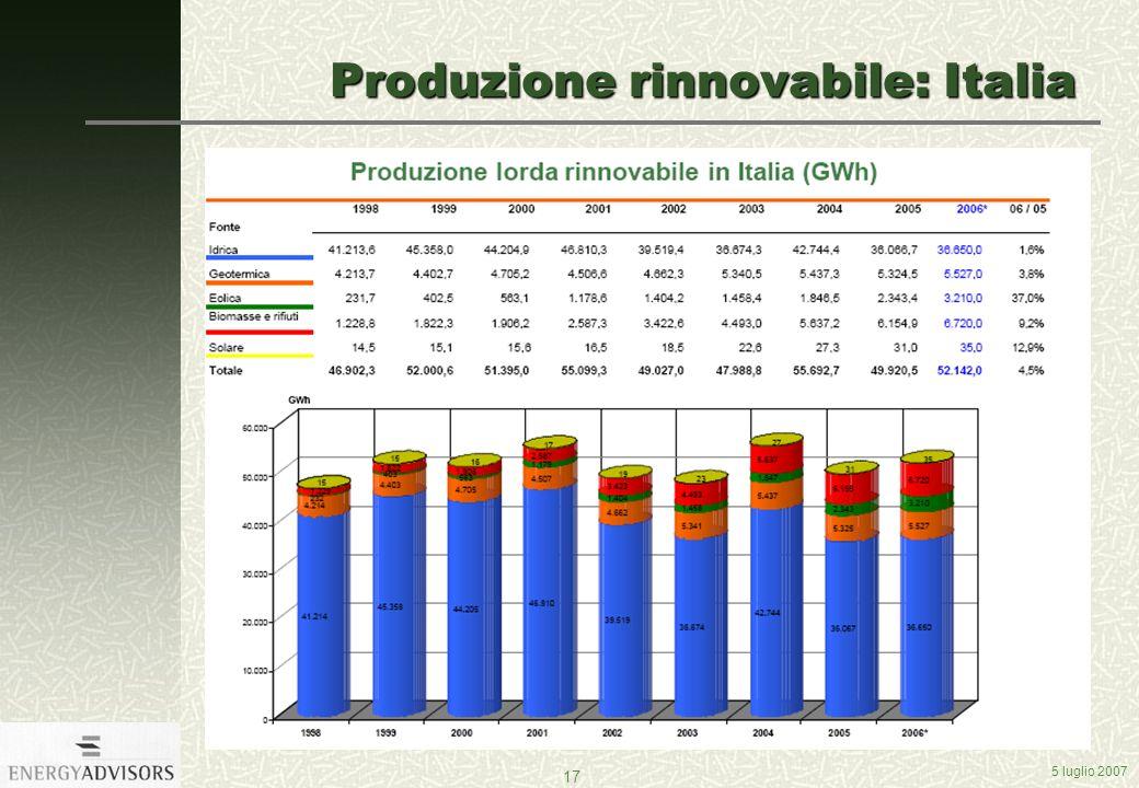 5 luglio 2007 17 Produzione rinnovabile: Italia