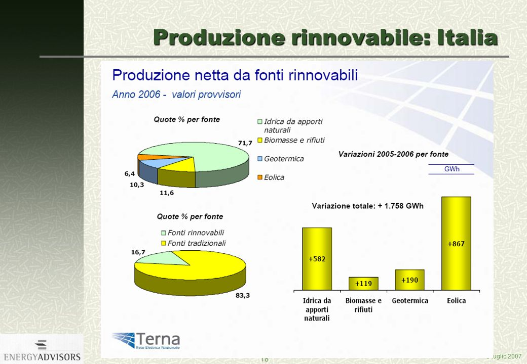 5 luglio 2007 18 Produzione rinnovabile: Italia