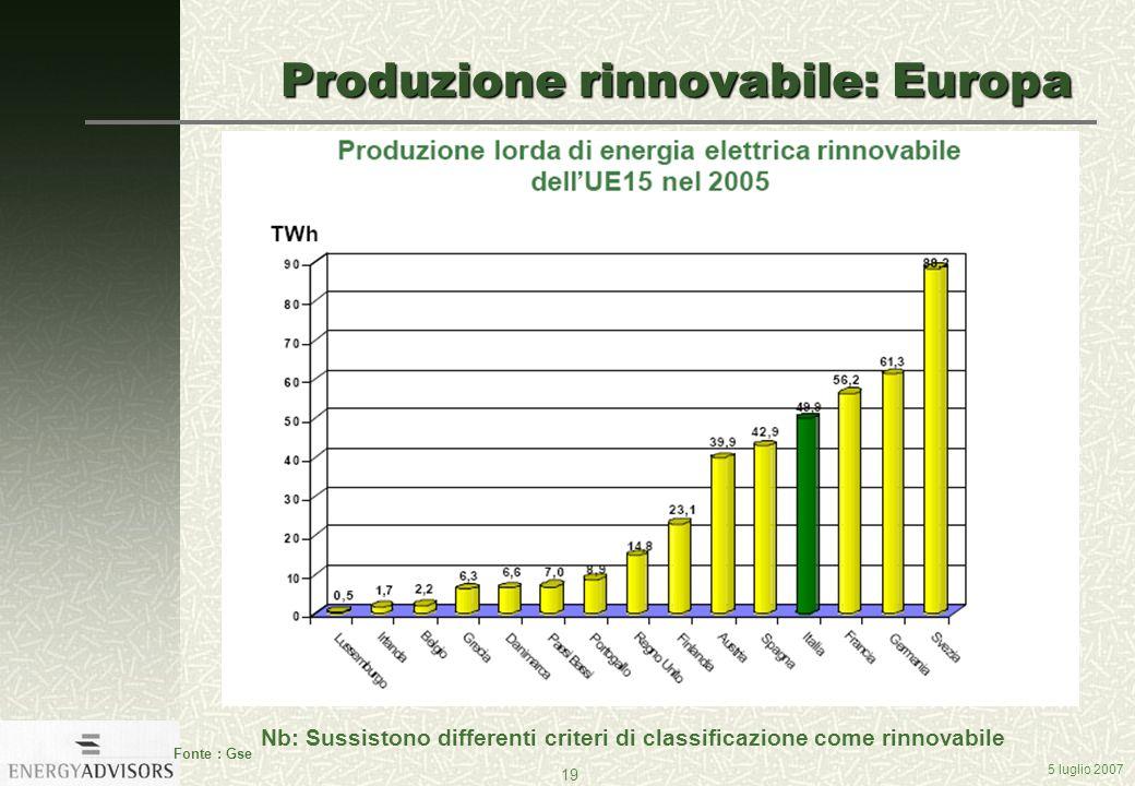 5 luglio 2007 19 Produzione rinnovabile: Europa Nb: Sussistono differenti criteri di classificazione come rinnovabile Fonte : Gse