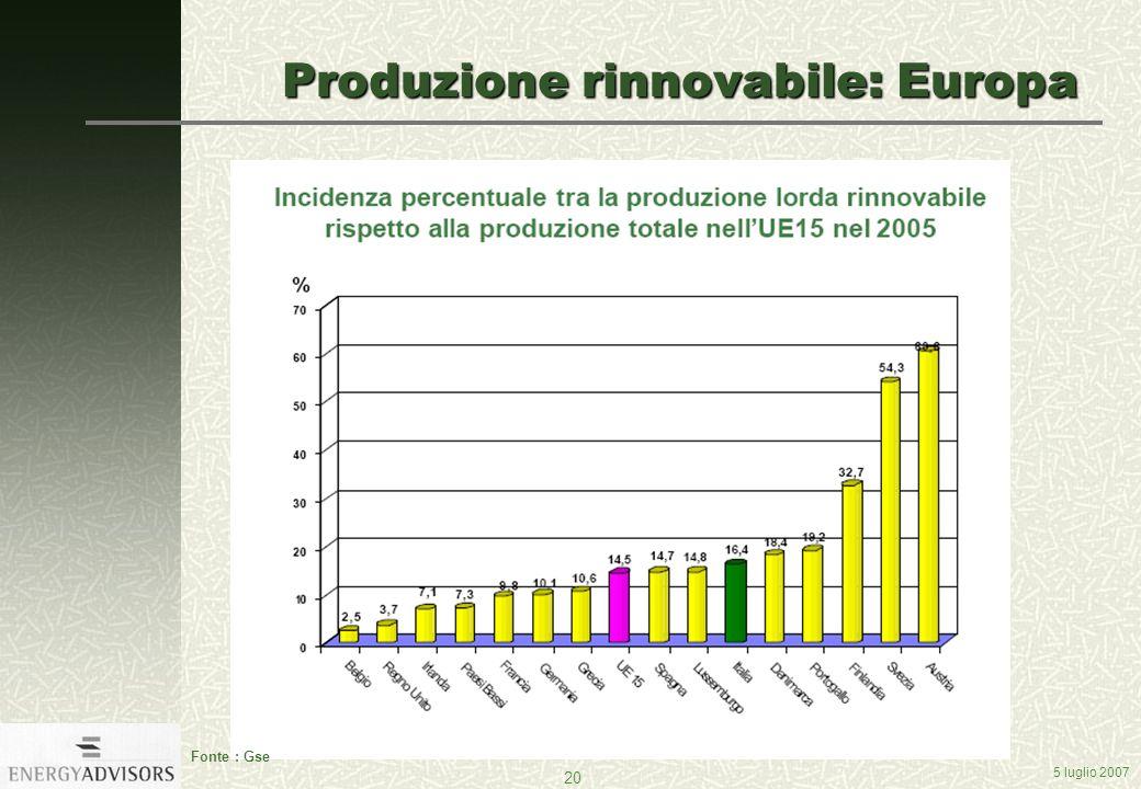 5 luglio 2007 20 Produzione rinnovabile: Europa Fonte : Gse