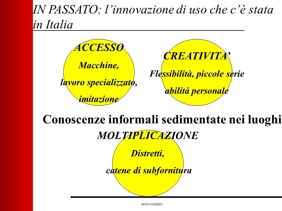 enzo rullani IN PASSATO: linnovazione di uso che cè stata in Italia ACCESSO Macchine, lavoro specializzato, imitazione MOLTIPLICAZIONE Distretti, cate